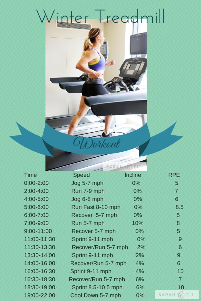 Treadmill-Workout1